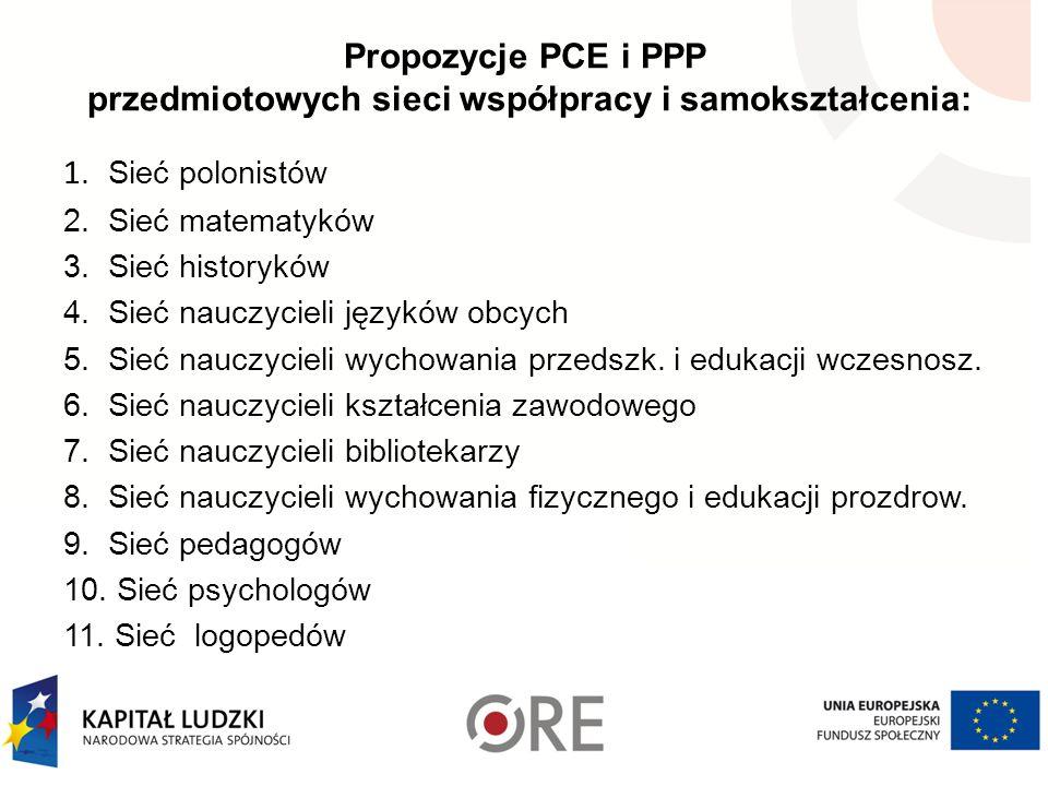 Propozycje PCE i PPP przedmiotowych sieci współpracy i samokształcenia: