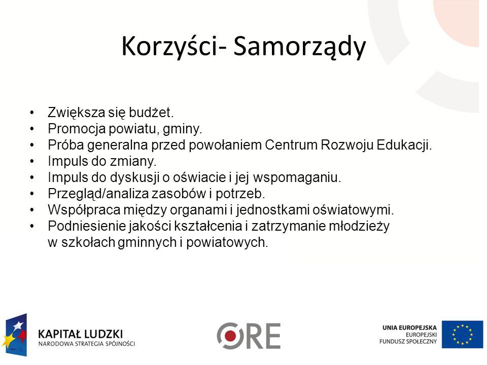 Korzyści- Samorządy Zwiększa się budżet. Promocja powiatu, gminy.