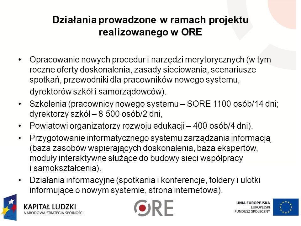 Działania prowadzone w ramach projektu realizowanego w ORE