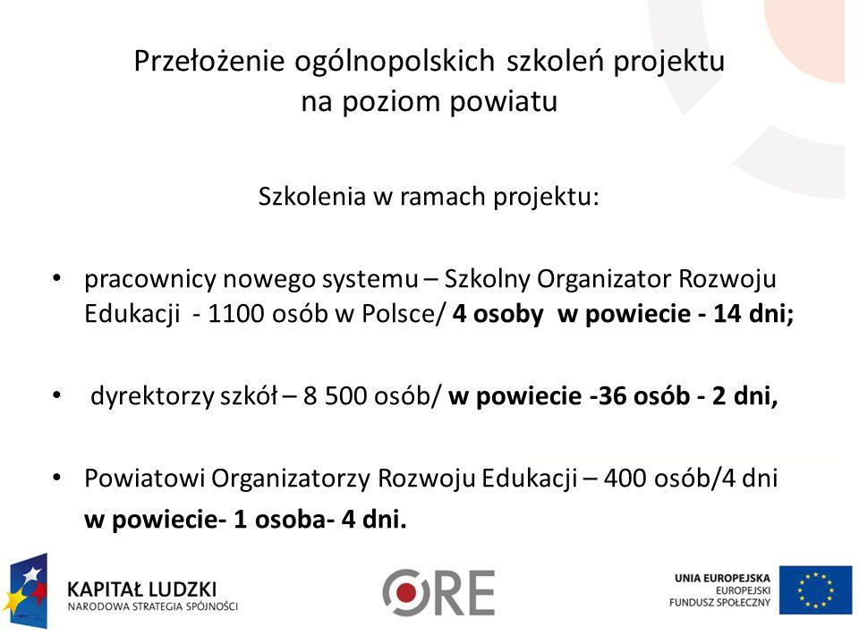 Przełożenie ogólnopolskich szkoleń projektu na poziom powiatu