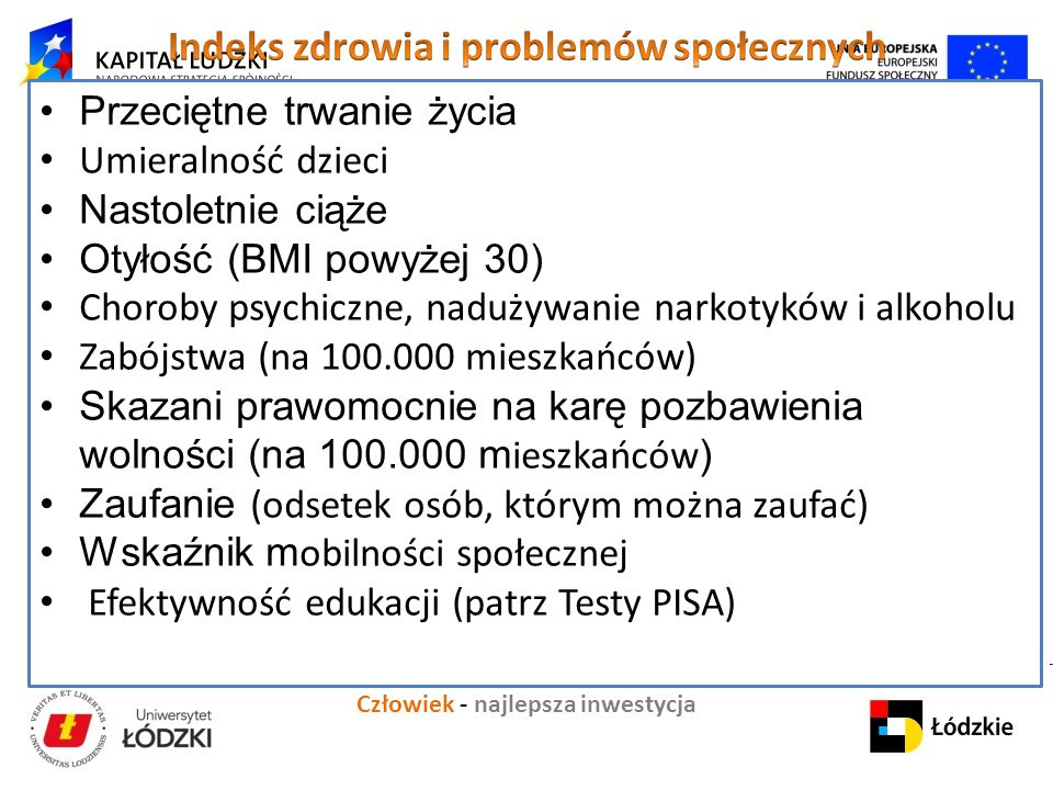 Indeks zdrowia i problemów społecznych