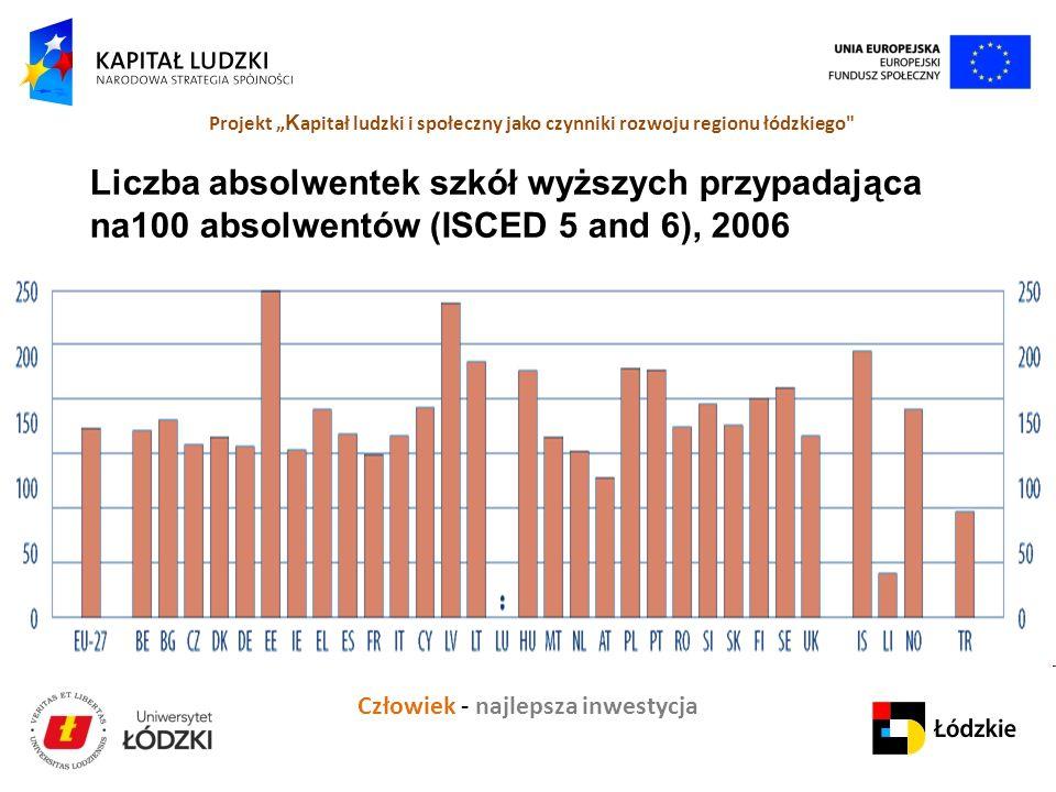 Liczba absolwentek szkół wyższych przypadająca na100 absolwentów (ISCED 5 and 6), 2006