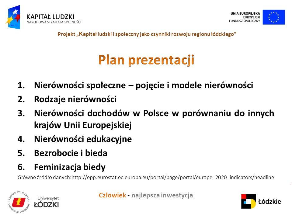 Plan prezentacji Nierówności społeczne – pojęcie i modele nierówności