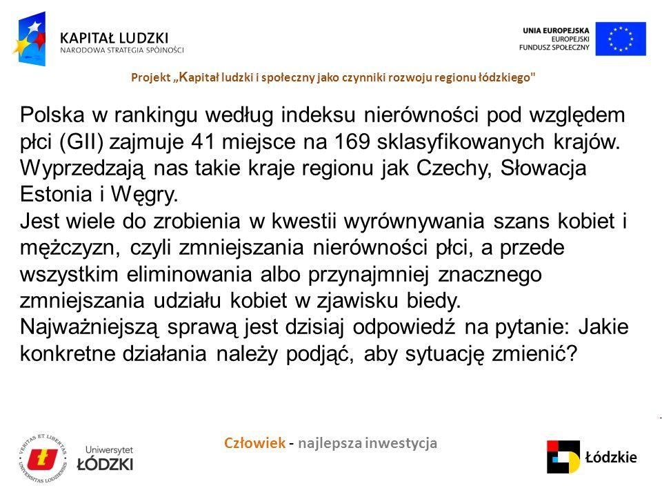 Polska w rankingu według indeksu nierówności pod względem płci (GII) zajmuje 41 miejsce na 169 sklasyfikowanych krajów. Wyprzedzają nas takie kraje regionu jak Czechy, Słowacja Estonia i Węgry.