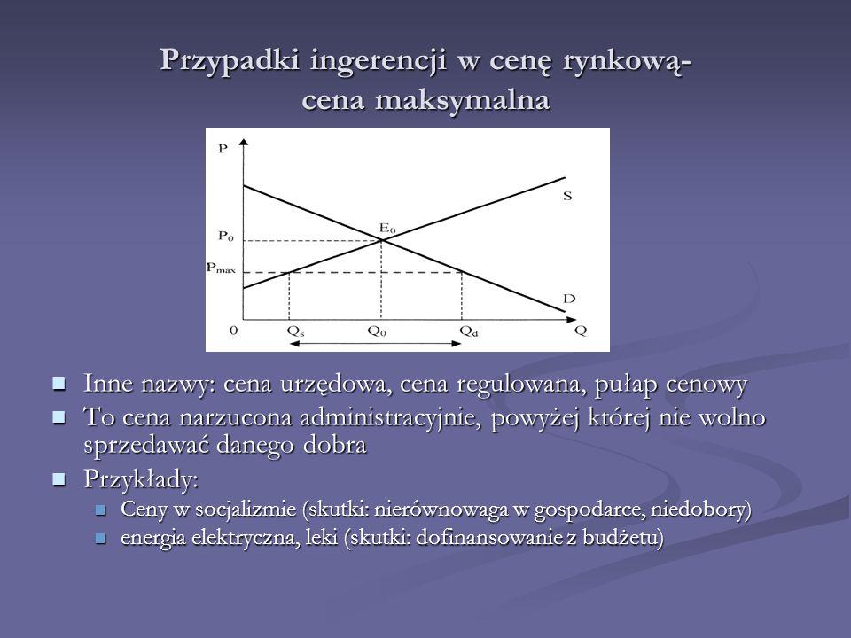 Przypadki ingerencji w cenę rynkową- cena maksymalna