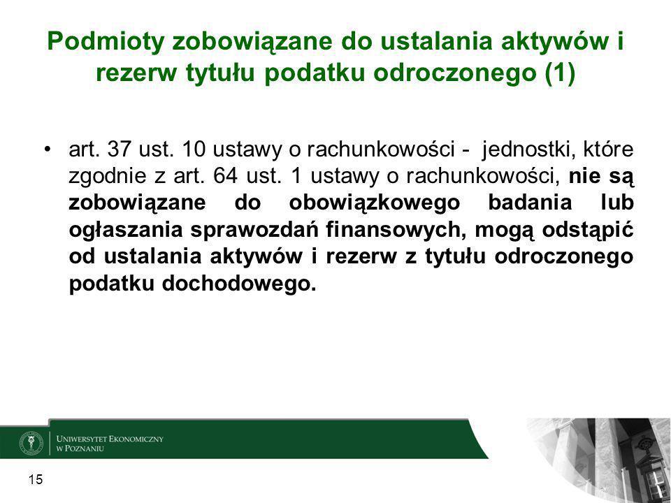 Podmioty zobowiązane do ustalania aktywów i rezerw tytułu podatku odroczonego (1)