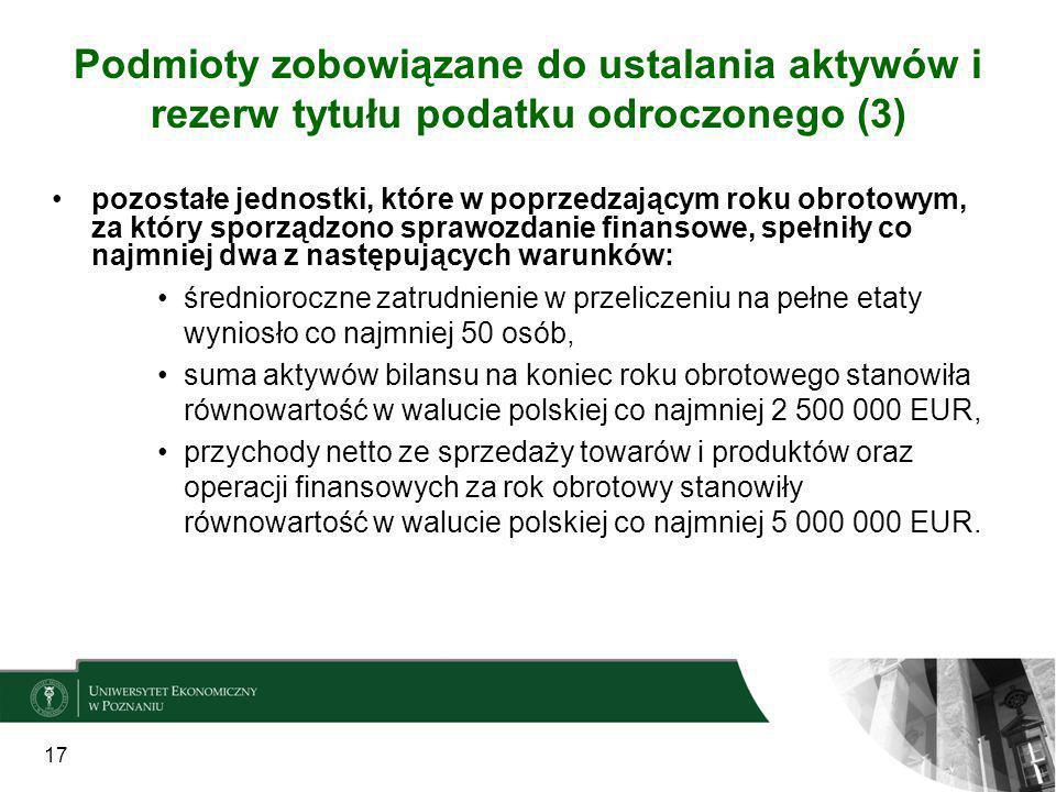 Podmioty zobowiązane do ustalania aktywów i rezerw tytułu podatku odroczonego (3)