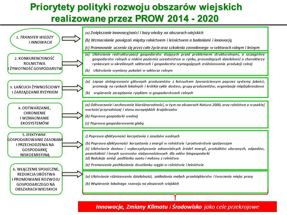Priorytety polityki rozwoju obszarów wiejskich realizowane przez PROW 2014 - 2020