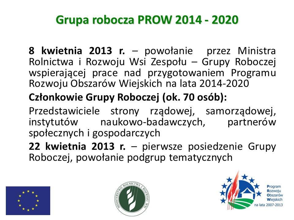 Grupa robocza PROW 2014 - 2020