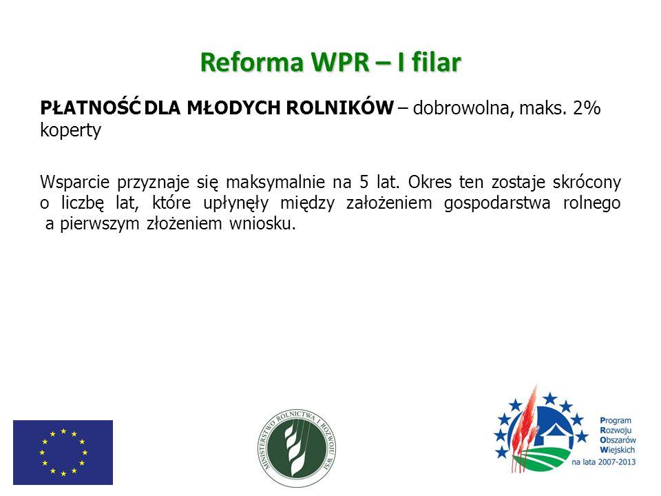 Reforma WPR – I filar PŁATNOŚĆ DLA MŁODYCH ROLNIKÓW – dobrowolna, maks. 2% koperty.