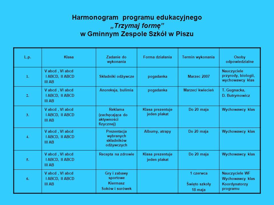 """Harmonogram programu edukacyjnego """"Trzymaj formę w Gminnym Zespole Szkół w Piszu"""