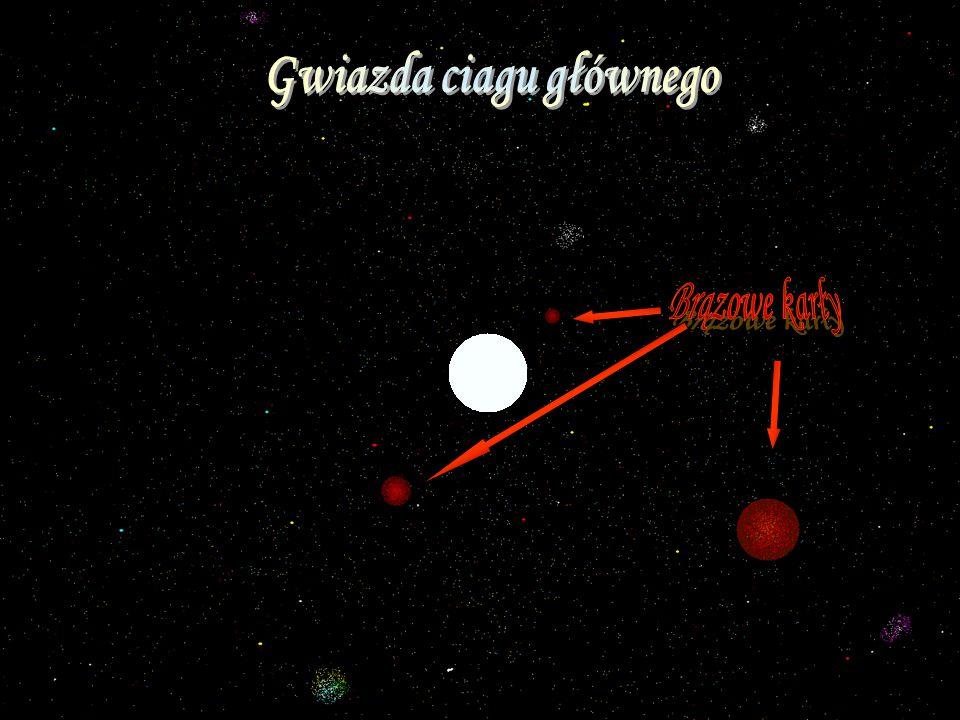 Gwiazda ciagu głównego