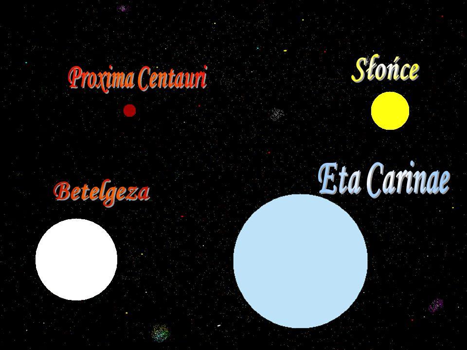 Słońce Proxima Centauri Eta Carinae Betelgeza