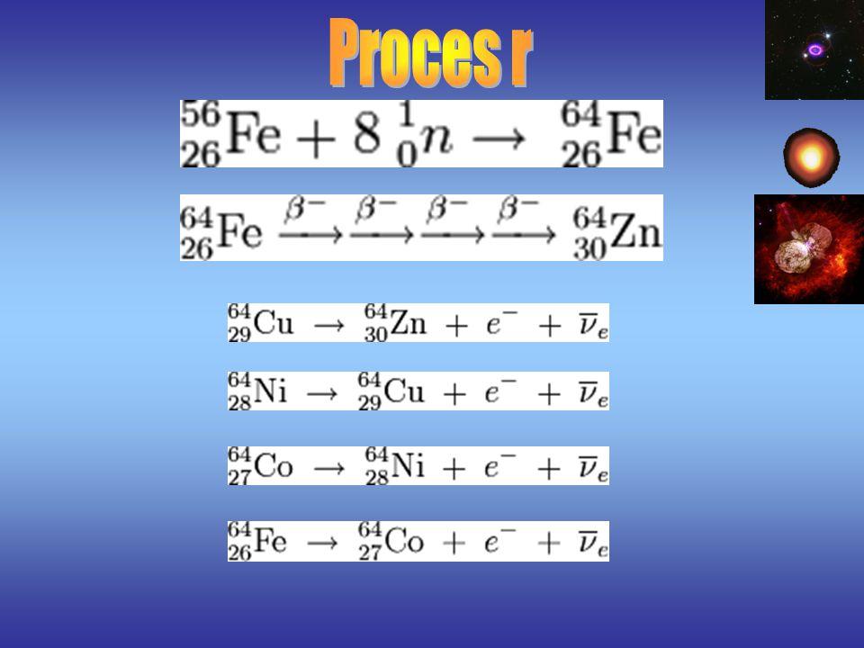 Proces r