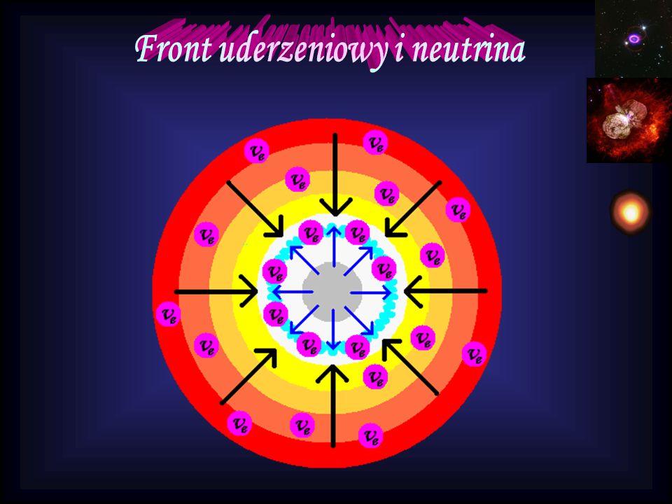 Front uderzeniowy i neutrina