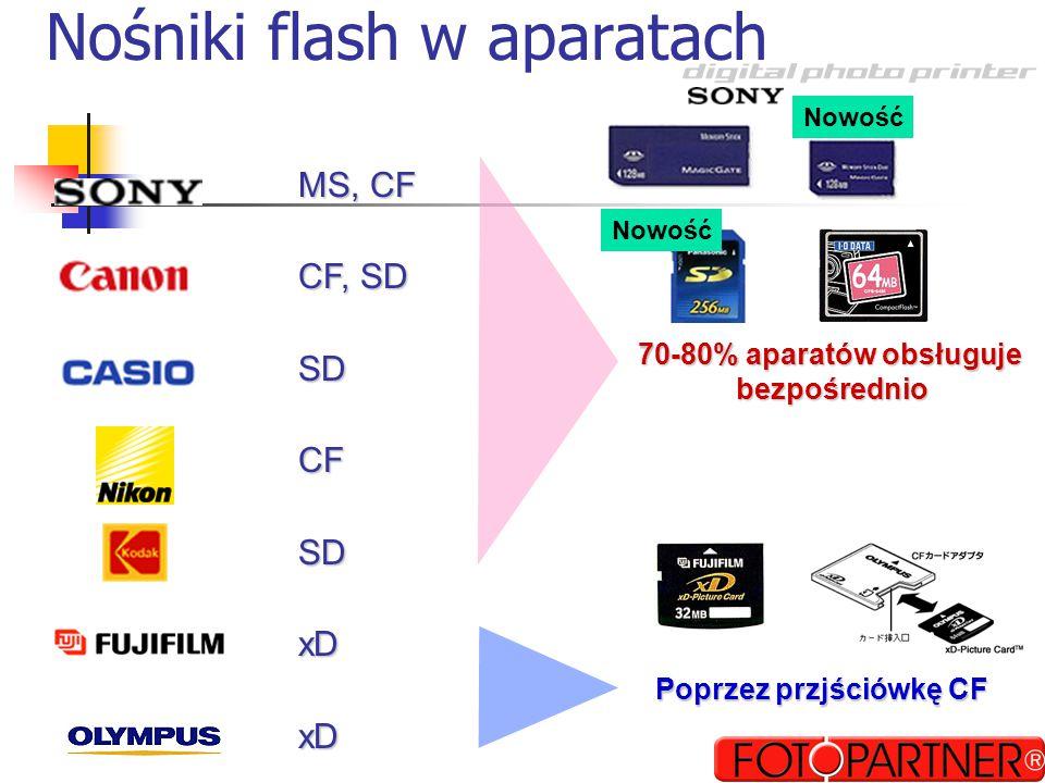 Nośniki flash w aparatach