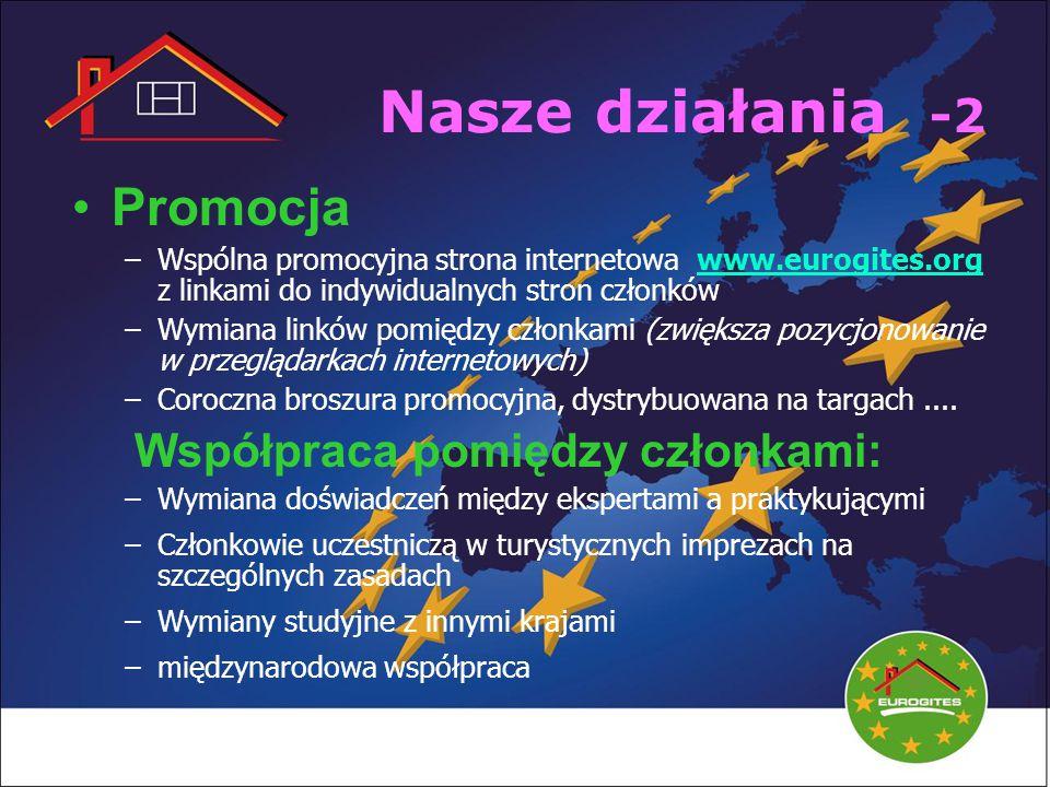 Nasze działania -2 Promocja Współpraca pomiędzy członkami: