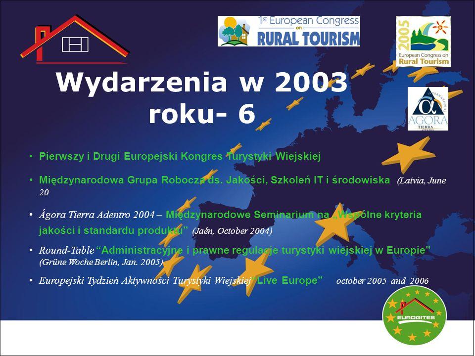 Wydarzenia w 2003 roku- 6 Pierwszy i Drugi Europejski Kongres Turystyki Wiejskiej.