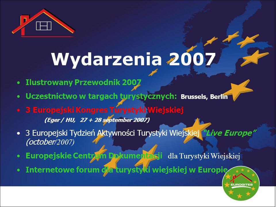 Wydarzenia 2007 Ilustrowany Przewodnik 2007