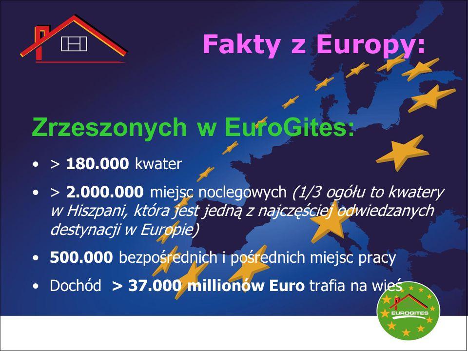 Zrzeszonych w EuroGites:
