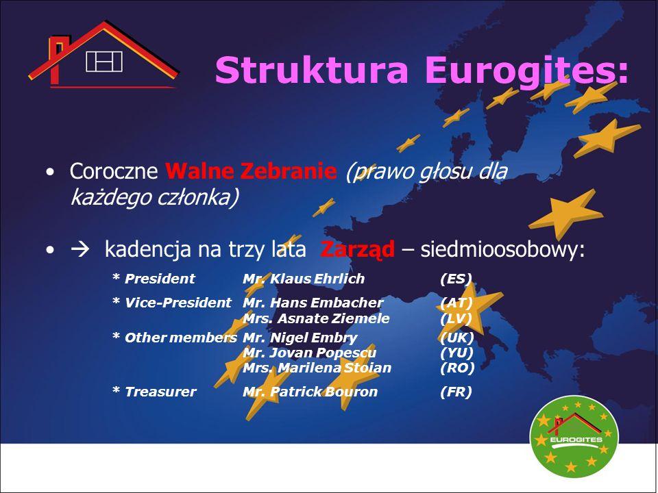 Struktura Eurogites: Coroczne Walne Zebranie (prawo głosu dla każdego członka)  kadencja na trzy lata Zarząd – siedmioosobowy: