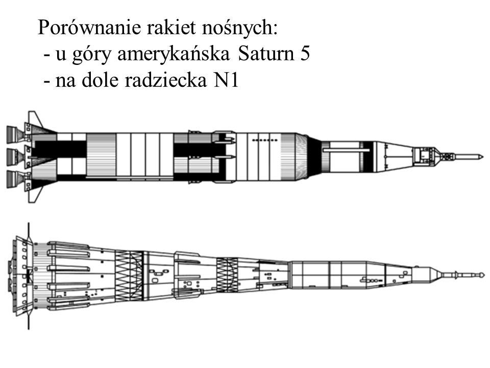 Porównanie rakiet nośnych: