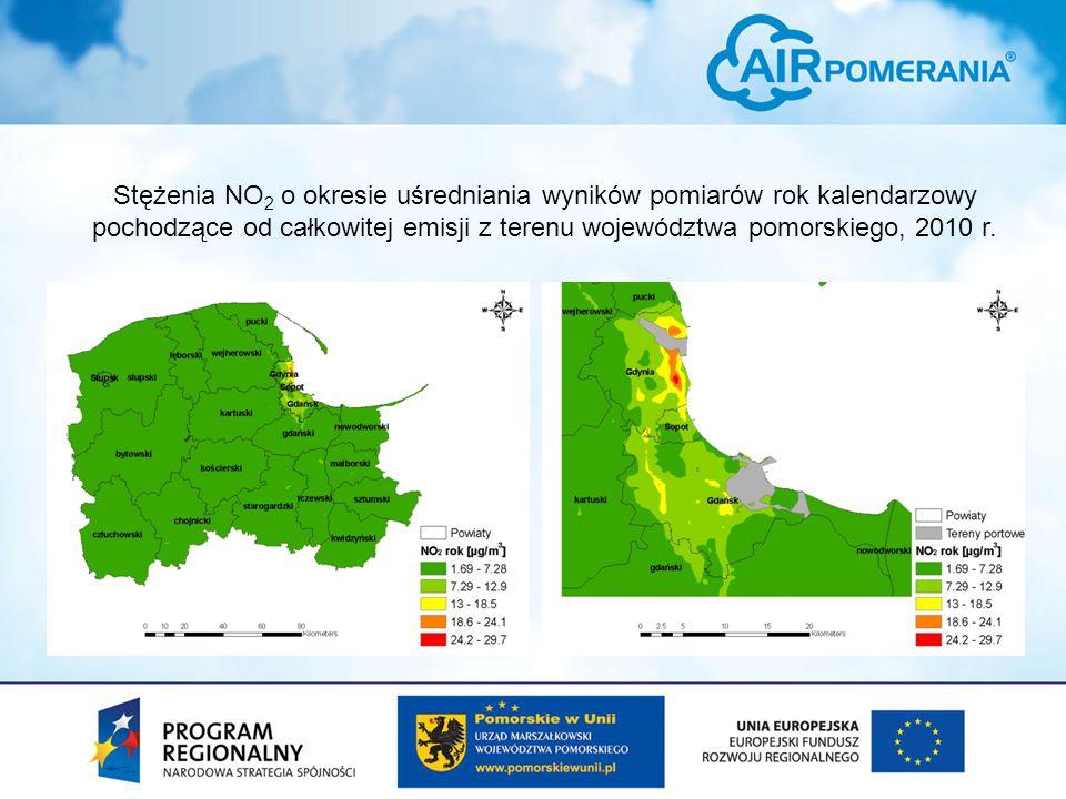 Stężenia NO2 o okresie uśredniania wyników pomiarów rok kalendarzowy pochodzące od całkowitej emisji z terenu województwa pomorskiego, 2010 r.