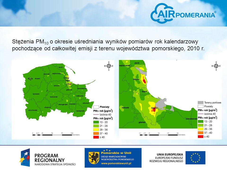 Stężenia PM10 o okresie uśredniania wyników pomiarów rok kalendarzowy pochodzące od całkowitej emisji z terenu województwa pomorskiego, 2010 r.