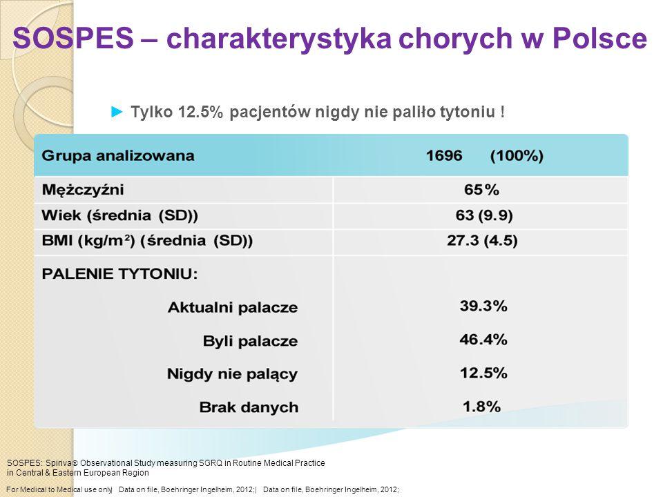 SOSPES – charakterystyka chorych w Polsce