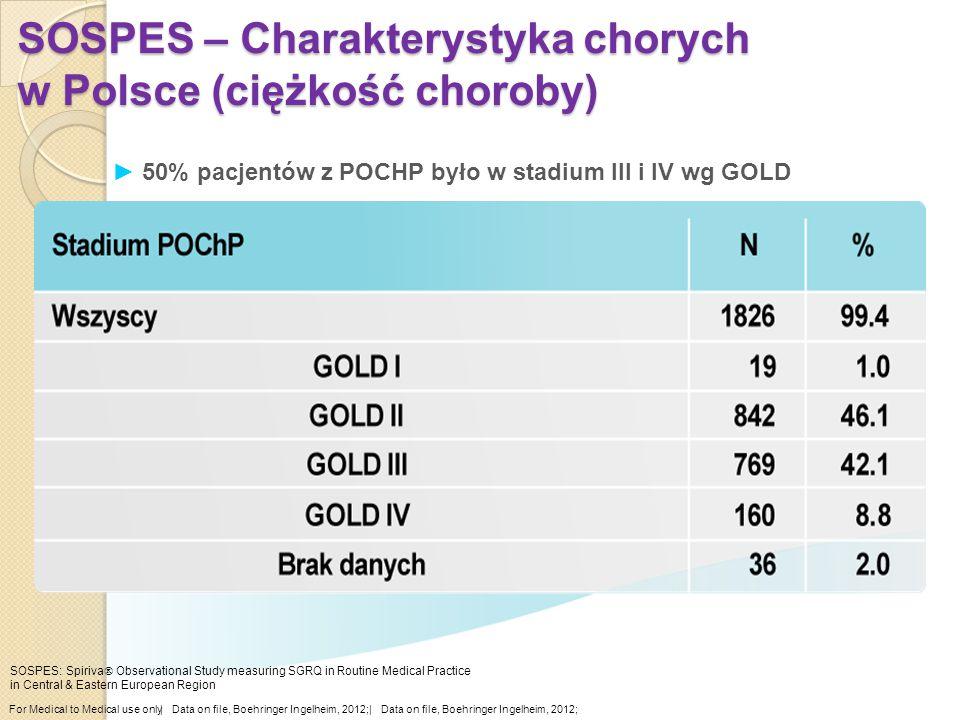 SOSPES – Charakterystyka chorych w Polsce (ciężkość choroby)