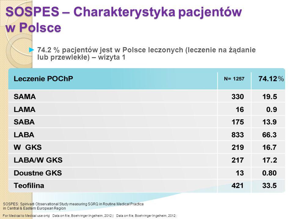 SOSPES – Charakterystyka pacjentów w Polsce