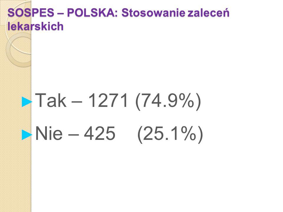 SOSPES – POLSKA: Stosowanie zaleceń lekarskich
