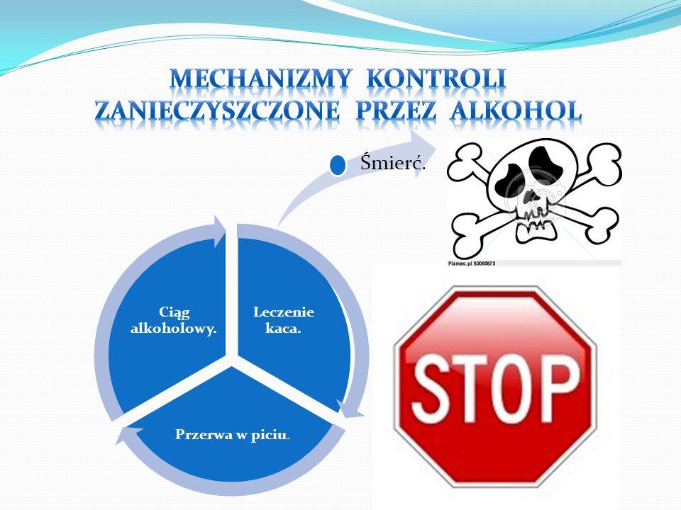 Mechanizmy kontroli zanieczyszczone przez alkohol