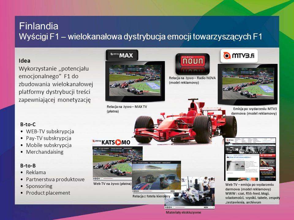 Finlandia Wyścigi F1 – wielokanałowa dystrybucja emocji towarzyszących F1