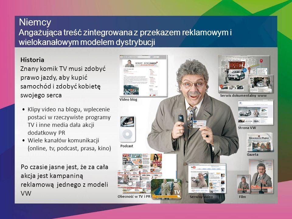 Niemcy Angażująca treść zintegrowana z przekazem reklamowym i wielokanałowym modelem dystrybucji