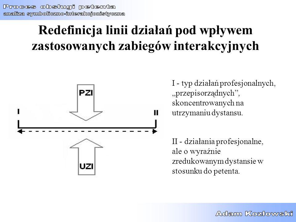 Redefinicja linii działań pod wpływem zastosowanych zabiegów interakcyjnych