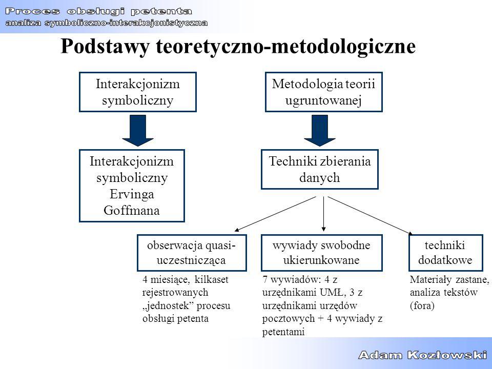 Podstawy teoretyczno-metodologiczne