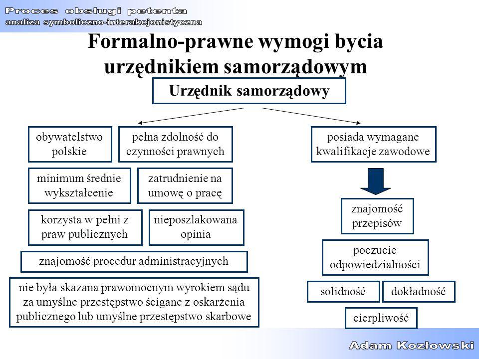 Formalno-prawne wymogi bycia urzędnikiem samorządowym