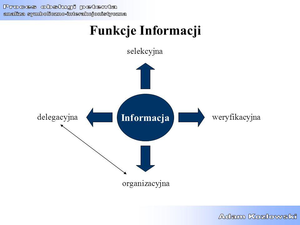 Funkcje Informacji Informacja selekcyjna delegacyjna weryfikacyjna