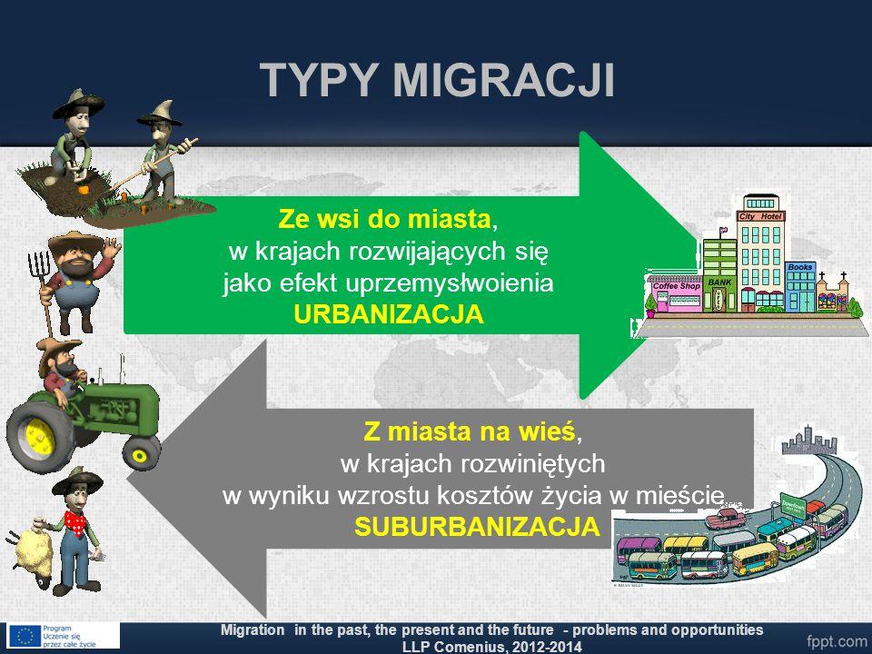 TYPY MIGRACJI Ze wsi do miasta, w krajach rozwijających się jako efekt uprzemysłwoienia URBANIZACJA.