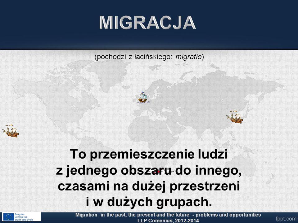 (pochodzi z łacińskiego: migratio)