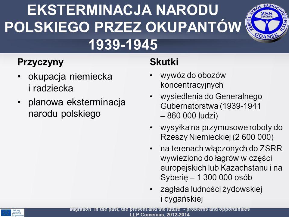 EKSTERMINACJA NARODU POLSKIEGO PRZEZ OKUPANTÓW 1939-1945