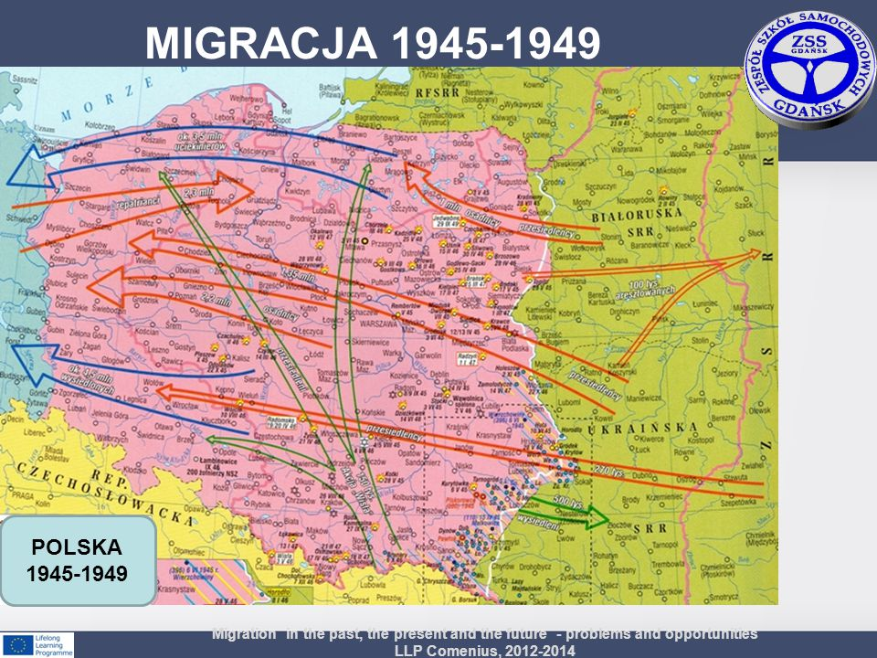 MIGRACJA 1945-1949 POLSKA. 1945-1949. Migration in the past, the present and the future - problems and opportunities.