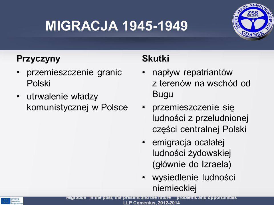 MIGRACJA 1945-1949 Przyczyny Skutki przemieszczenie granic Polski