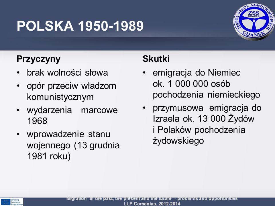 POLSKA 1950-1989 Przyczyny Skutki brak wolności słowa