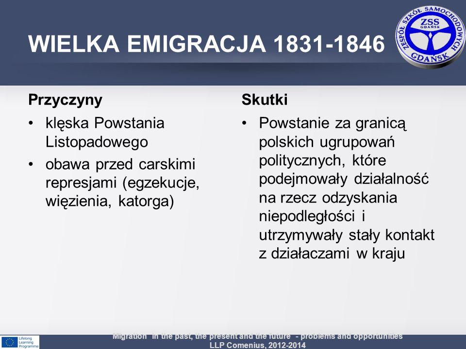 WIELKA EMIGRACJA 1831-1846 Przyczyny Skutki