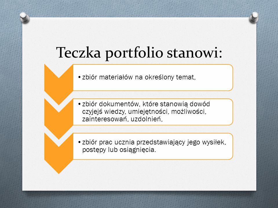Teczka portfolio stanowi: