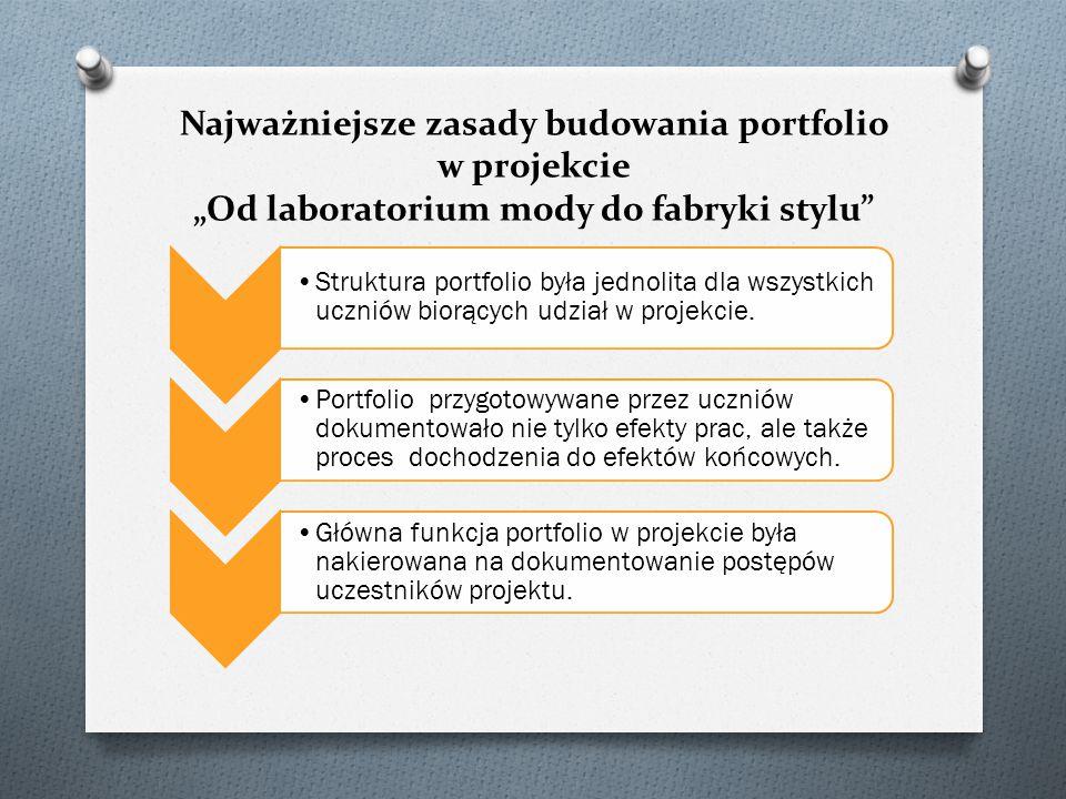 """Najważniejsze zasady budowania portfolio w projekcie """"Od laboratorium mody do fabryki stylu"""
