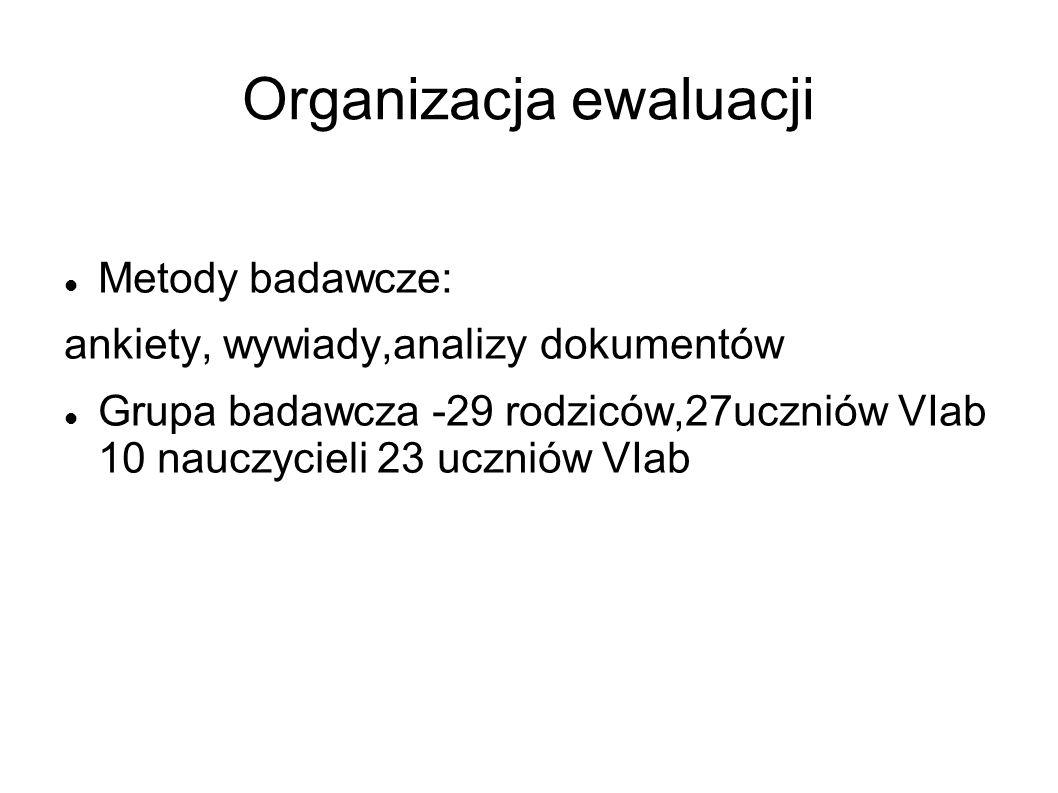 Organizacja ewaluacji