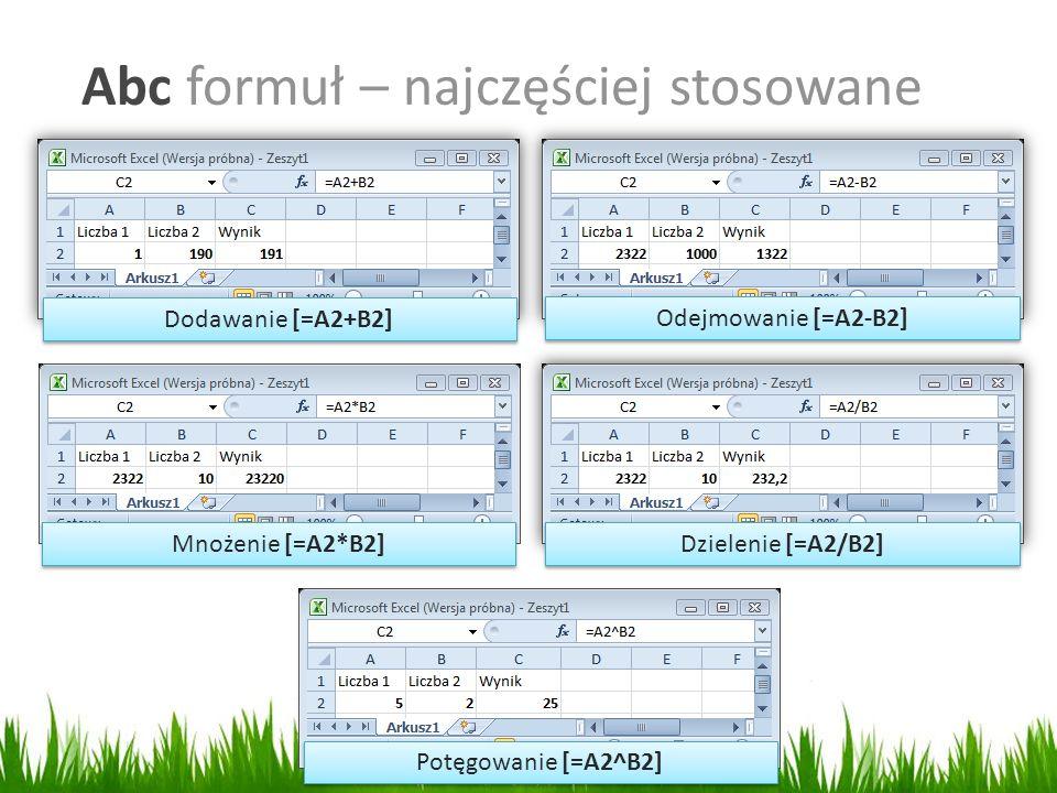 Abc formuł – najczęściej stosowane